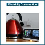 Electricity does a Kettle use